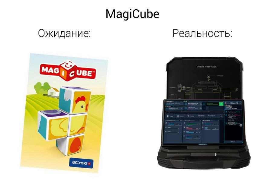 картинка: magicube для взлома телеграм